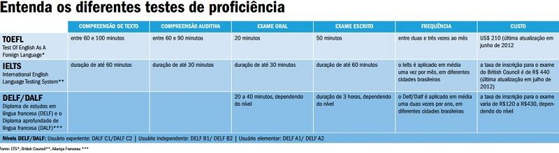 infolinguas
