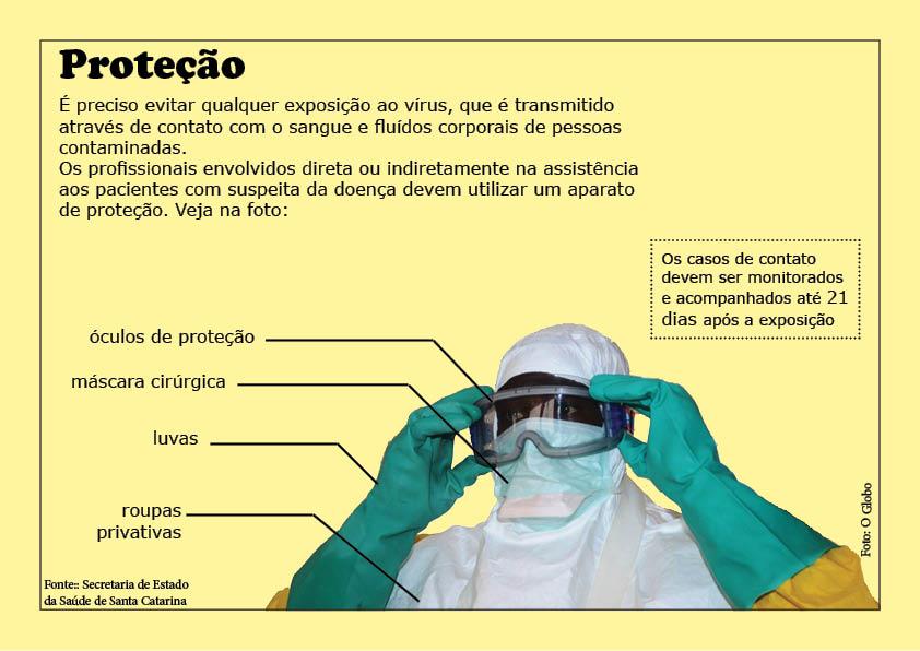 info ebola