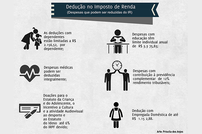 IR_deducoes2