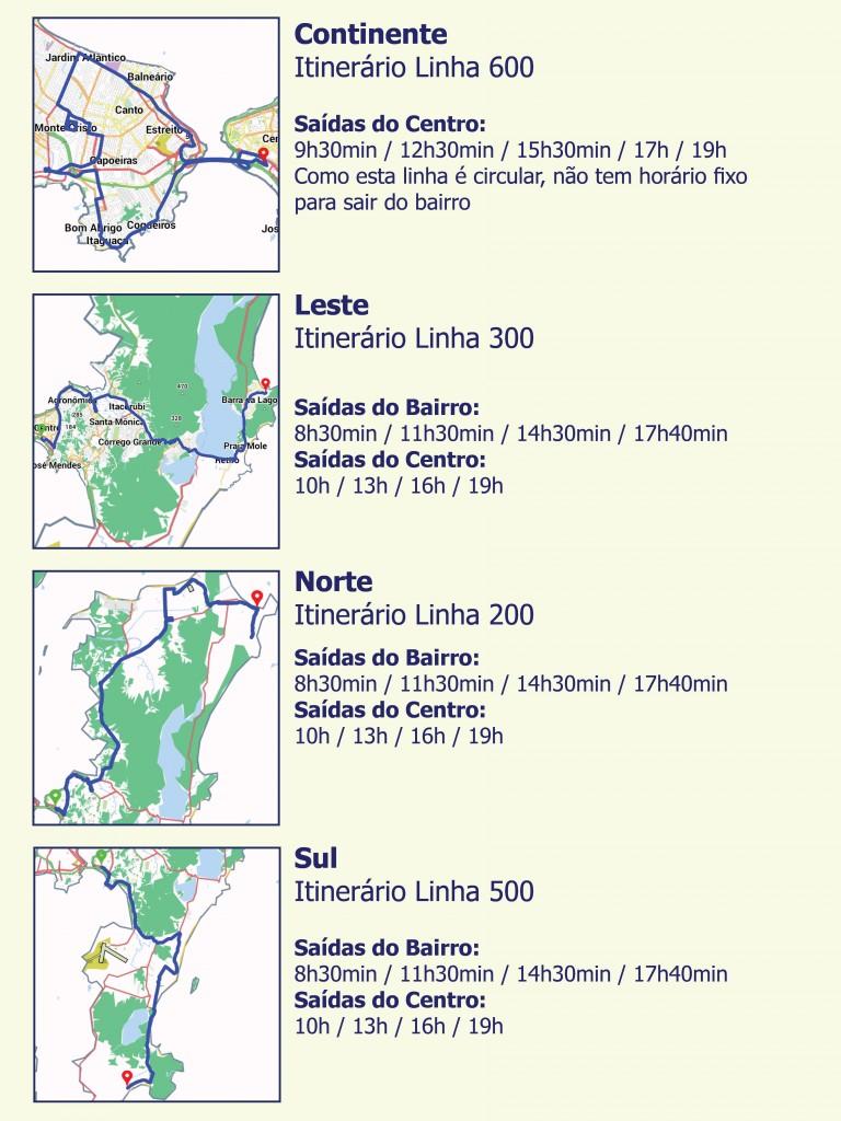 infográfico ônibus