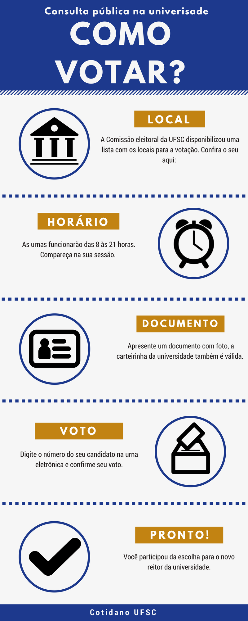 infografio_eleicao